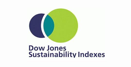 Η Siemens στην κορυφή του Δείκτη Βιωσιμότητας Dow Jones