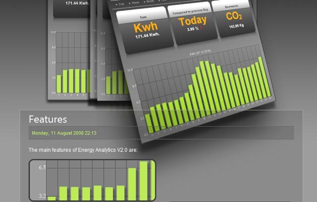 Λύσεις μείωσης κατανάλωσης ενέργειας από την Intelen