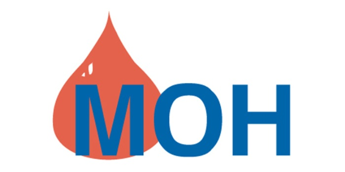 Motor Oil: μεγέθη υψηλότερα των εκτιμήσεων