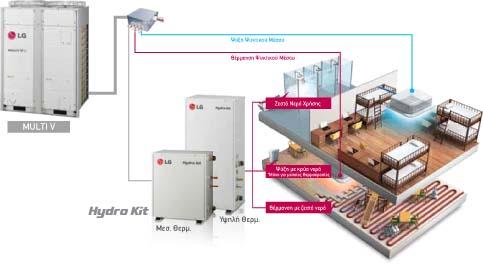 LG- Hydro Kit
