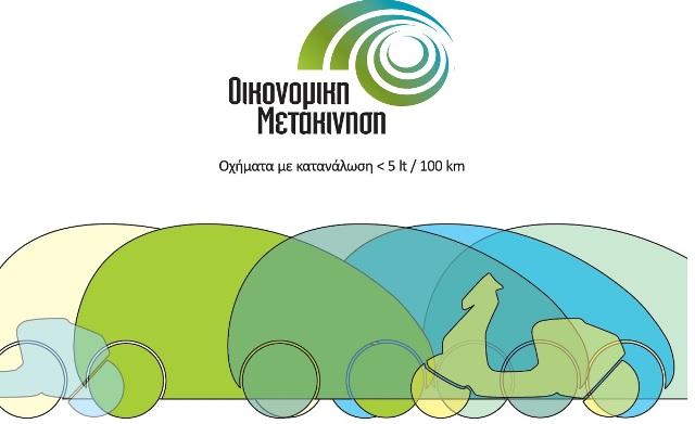 Έκθεση «Οικονομική  Μετακίνηση» στην «Τεχνόπολις» του  Δήμου Αθηναίων