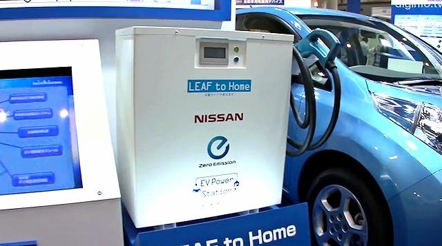 Ηλεκτρισμός από το αυτοκίνητο