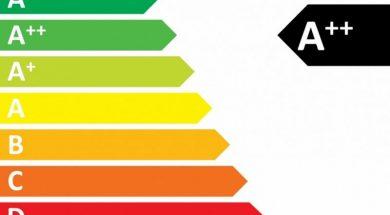 345-nueva-etiqueta-energetica