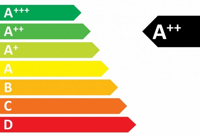 Αλλάζει η ενεργειακή σήμανση των οικιακών συσκευών