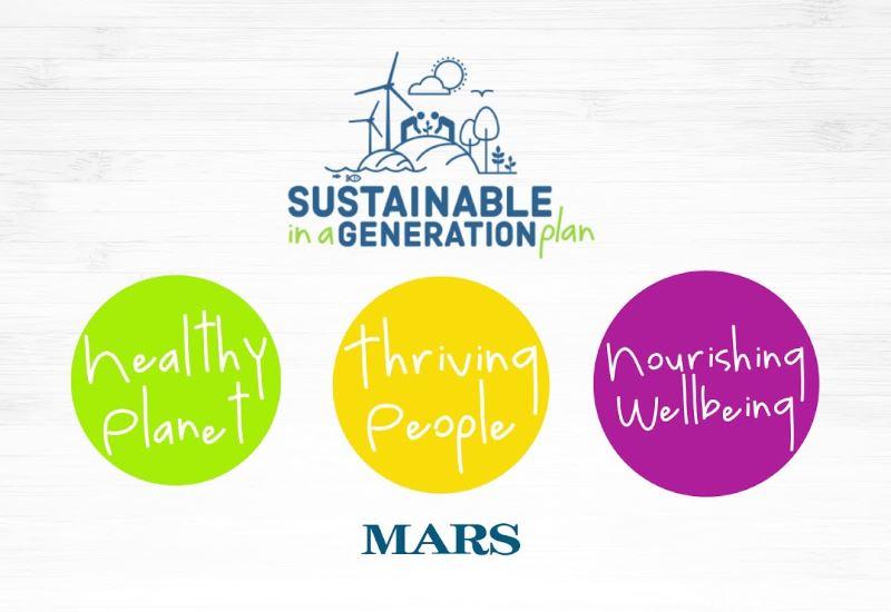 Mars: Eπένδυση 1 δισ. δολ. για την αντιμετώπιση περιβαλλοντικών και κοινωνικών προκλήσεων