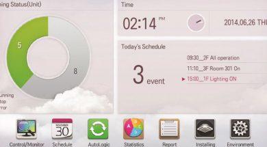 LG AC Smart Bacnet