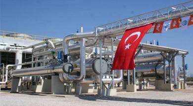 turkey energy