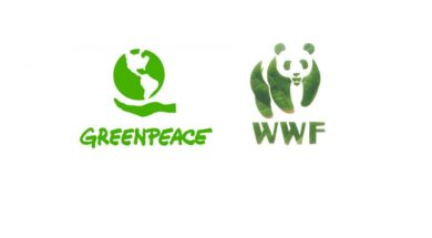 wwf greenpeace