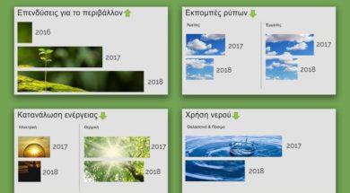 energean_environment