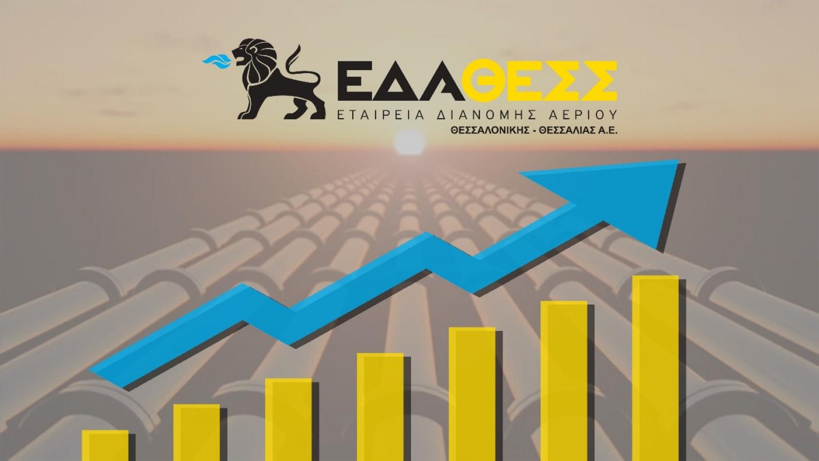 ΕΔΑ ΘΕΣΣ: Κλειδί των εντυπωσιακών αποδόσεων ο στρατηγικός σχεδιασμός της εταιρείας