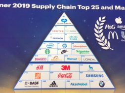 supply_chain_top_25