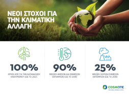 COSMOTE_ClimateChangesTargets2020_infographic