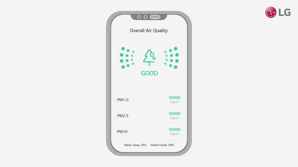 Απόλυτα καθαρή ατμόσφαιρα στους εσωτερικούς χώρους από το «έξυπνο» σύστημα φιλτραρίσματος αέρα της LG