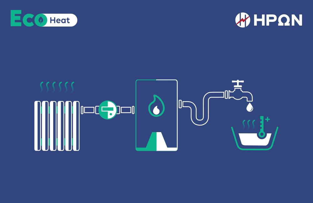 EcoHeat: Η ολοκληρωμένη λύση από τον ΗΡΩΝA για Φυσικό Αέριο στο σπίτι