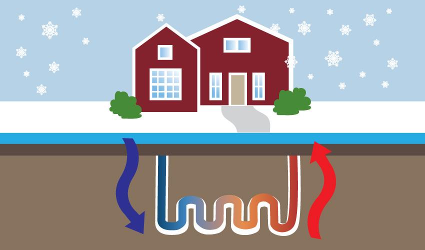 Γεωθερμία: Μπορεί να εφαρμοστεί στο σπίτι;