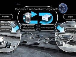333630_JAXA_and_Honda_to_Begin_a_Feasibility_Study_on_a_Circulative_Renewable (1)