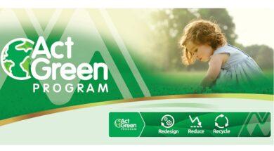 mega act green