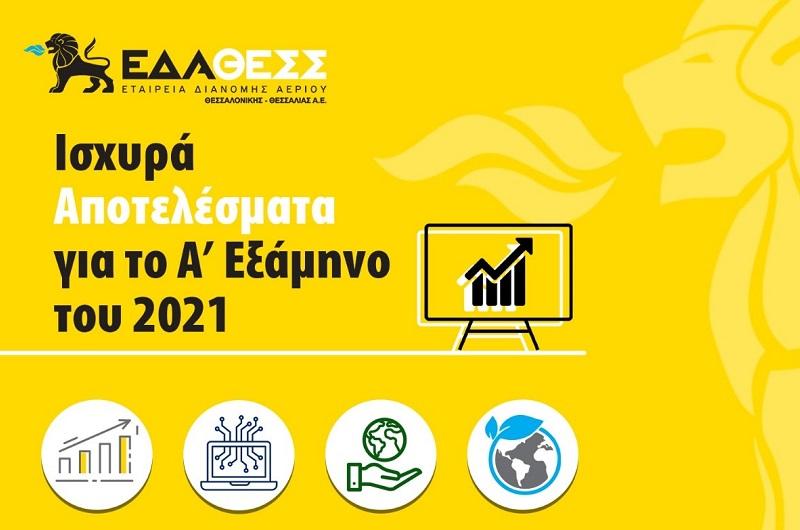 ΕΔΑ ΘΕΣΣ: Ισχυρά αποτελέσματα για το α' εξάμηνο του 2021